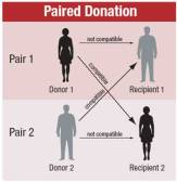 paired_donation